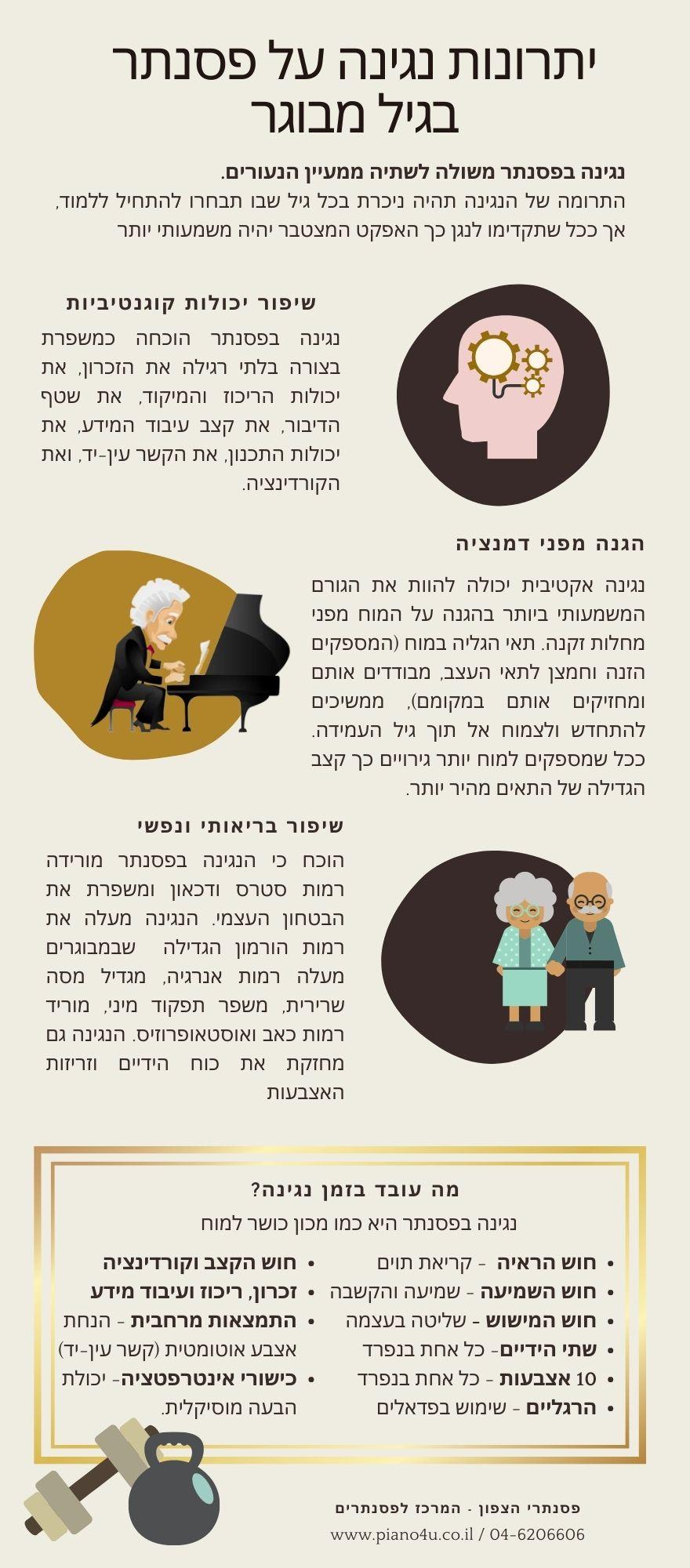 האם אפשר להתחיל לנגן בפסנתר בגיל מבוגר